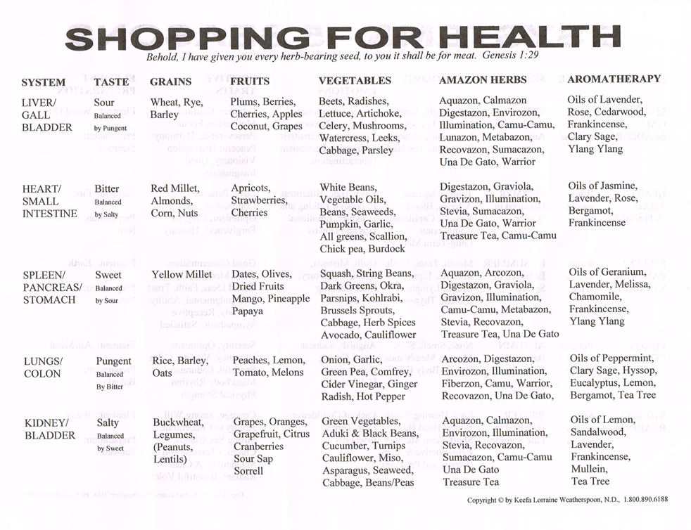 shopping-for-health.fw